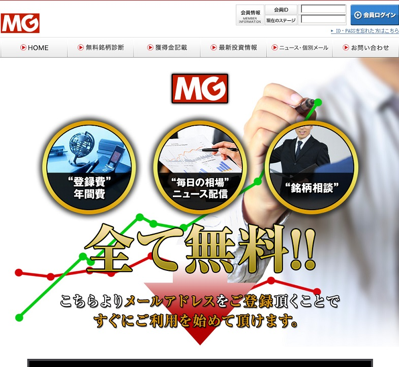MG(マーケットグロース)